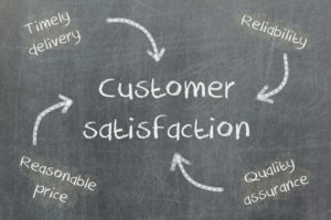 About Us - Customer Satisfaction